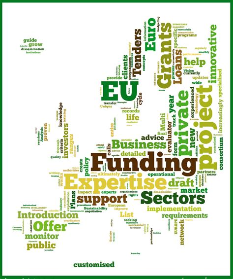 list of eu funding and european funds and grants for carriots riot blog h2020
