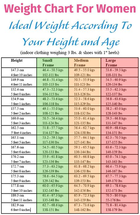 growth chart very interesting read every baby is different baby