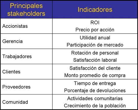 cadenas internacionales en ingles indicadores stakeholders negocios