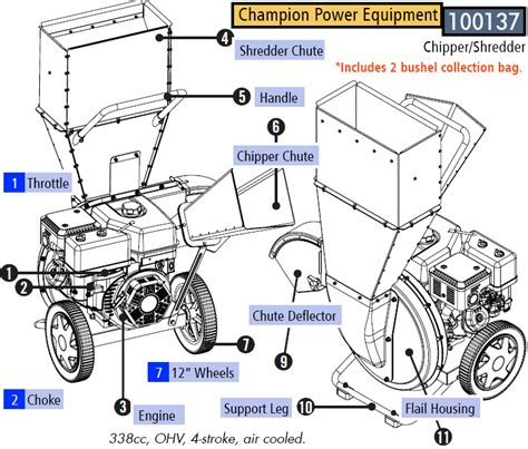 wood chipper diagram chion power equipment 100137 fantastic wood chipper