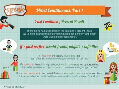 pattern zero conditional mixed conditionals part1 when we talk about mixed
