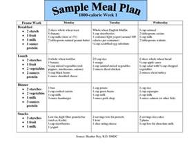 the room diet planner there is some room for these foods in an 1800 calorie meal