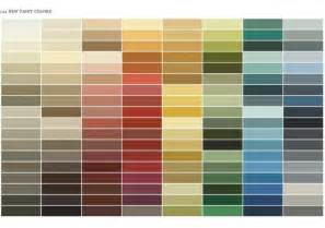 williamsburg paint colors benjamin introduces a new paint line the