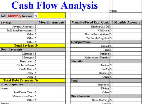 cash flow analysis excel format cash flow worksheet abitlikethis