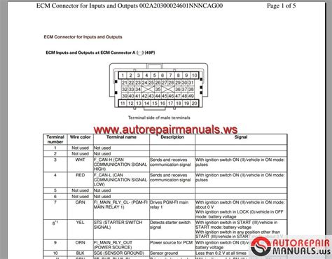 service manual pdf 2004 honda s2000 workshop manuals honda civic wiring diagram pdf 30 wiring diagram images wiring diagrams edmiracle co