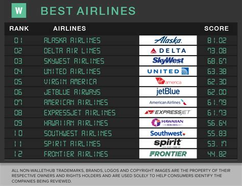 united airlines baggage allowance per person 8 best images of united airlines check bag receipt 8 best