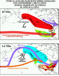 effects of the el niño–southern oscillation in the united