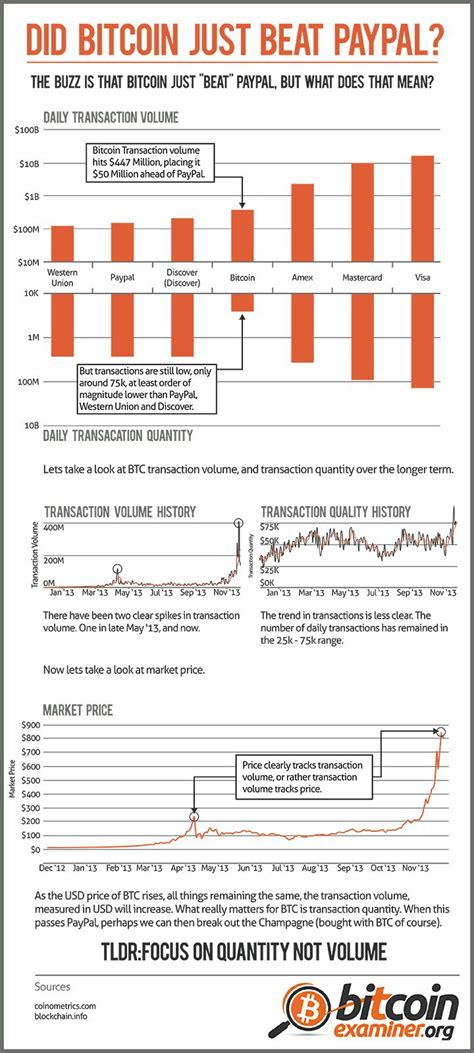 bitcoin meaning 17 best images about the best of bitcoin infographics on