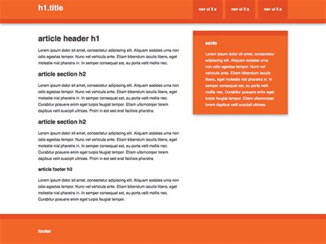 boilerplate template initializr inizia un progetto con html5 boilerplate in