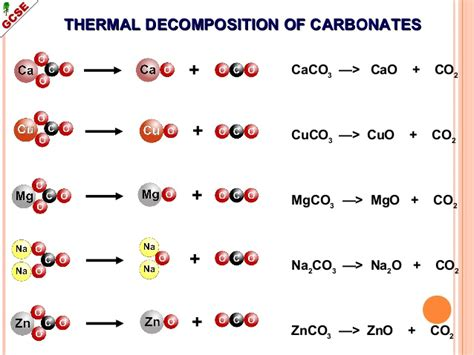 Thermal Decomposition Of Sodium Hydrogen Carbonate Essay by Calcium Carbonate Gcse Science