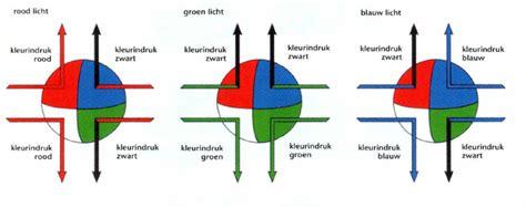 Welke Kleuren Maken Bruin by Met Welke Kleuren Maak Je Bruin Thinkstock With Met Welke