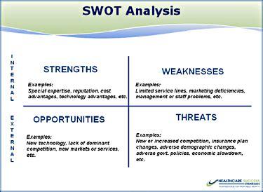 Samsung Help Desk Australia Health Care Swot Analysis Medical Strategic Planning
