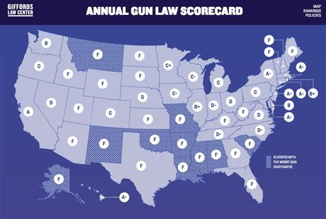 Arizona Background Check Laws Report Arizona Gets An F For Gun Safety Laws Az Big Media