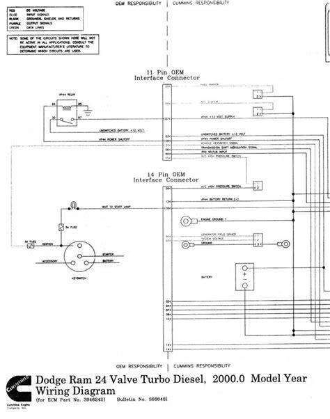 wiring diagrams    ecm dodge diesel diesel truck resource forums