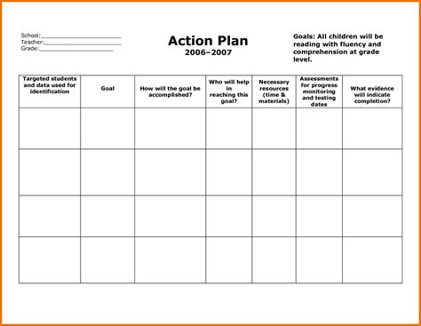 layout template 8 plan templates itinerary template sle