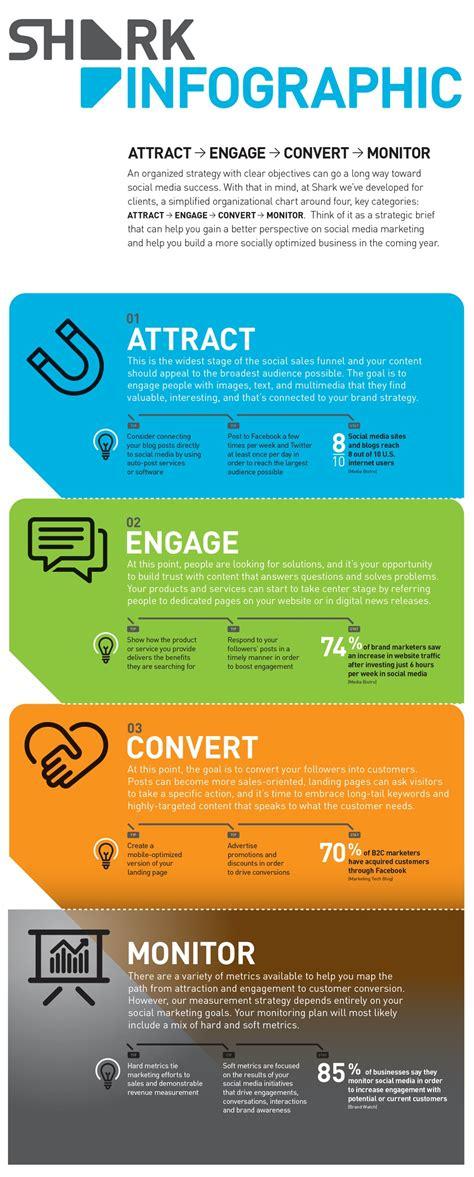 Developing A Marketing Plan Template