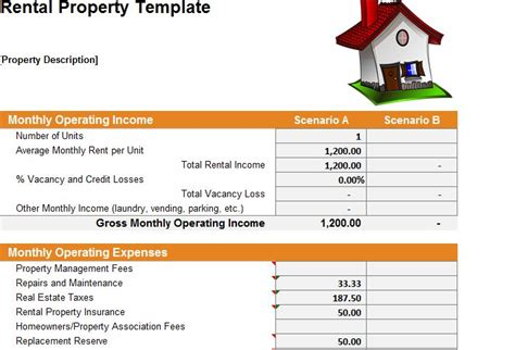 rental property business plan template free essaysbank x