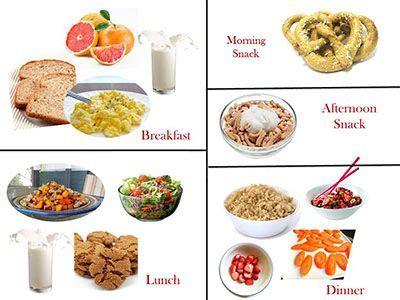 1600 calorie diabetic diet plan   1600 calorie diet meal