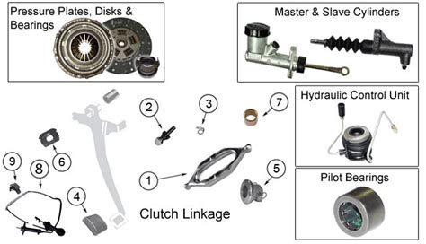 Jeep Wrangler Clutch Problems 2001 Tj Clutch Pedal Problems
