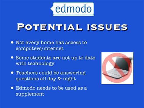 edmodo question of the day technology presentation on edmodo