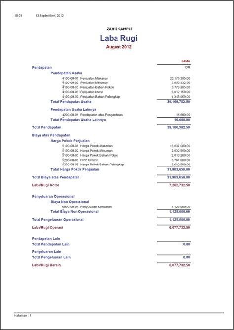 contoh makalah jenis jenis laporan keuangan lengkap contoh laporan keuangan laba rugi perusahaan jasa contoh