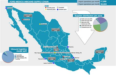 ford plant locations ford mexico part 1 a landmark investment gradually coming