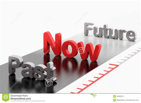 And Now A Word From Popbytes 3 by Timeline Concept 3d Word Past Now Future Stock