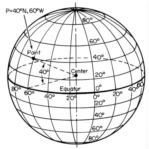 Latitude And Longitude Lookup February 2015 Jim S Astrolog