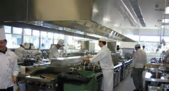 Kitchen Items Needed For A Restaurant Dineability 4 Everyday Items That Help Restaurant Kitchens
