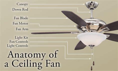 how to buy a ceiling fan ceiling fan buying guide