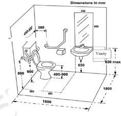 Standard Coving Sizes Standard Toilet Dimensions Search 2 Interior