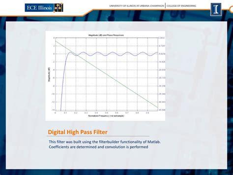 high pass filter digital high pass filter digital 28 images high pass filter audacity development manual telecom