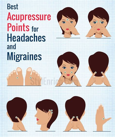 And Migraines Is It In Your by Acupressure Points For Headache Migraines For Relief