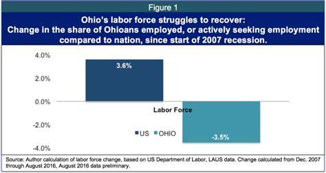 unemployment mi extension ohio unemployment benefits extension 2015 ohio maximum