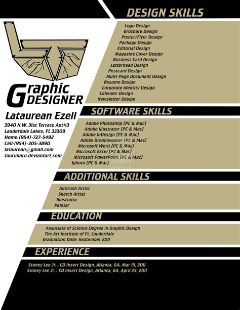 Graphic Designer Resume Sample by My Graphic Design Resume By Taurimaru On Deviantart