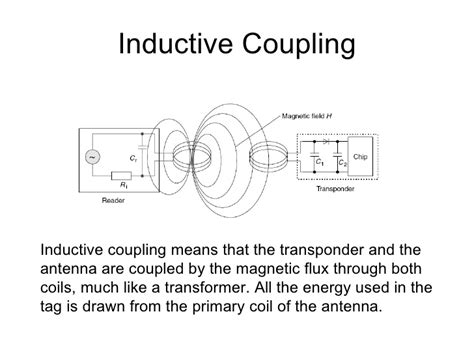 inductive coupling power loss inductive coupling