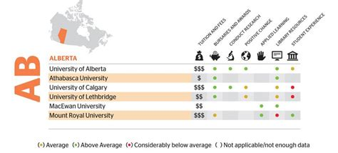 Of Alberta Mba Fees For International Students by The Choice Of Universities In Alberta The Globe And Mail