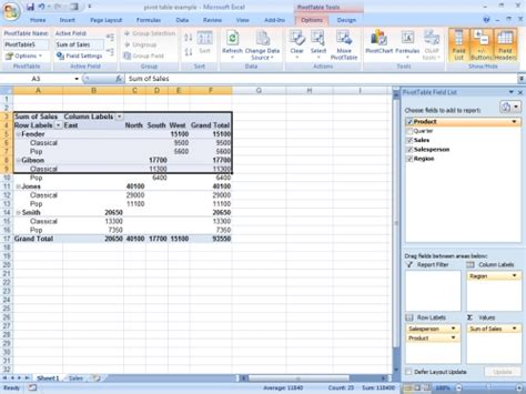 Excel 2007 Pivot Table by Excel 2007 Pivot Tables To Reorganize Data Informit