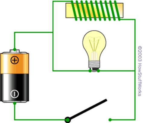 inductor basics | howstuffworks
