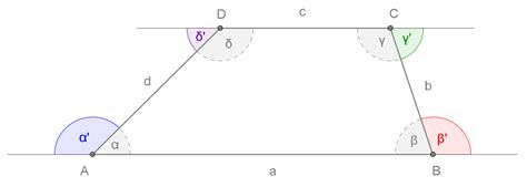 somma angoli interni trapezio quadrilateri openprof