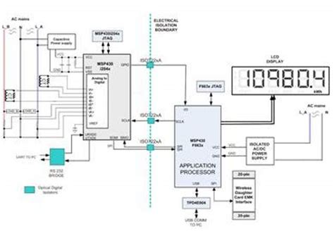 single phase energy meter circuit diagram efcaviation