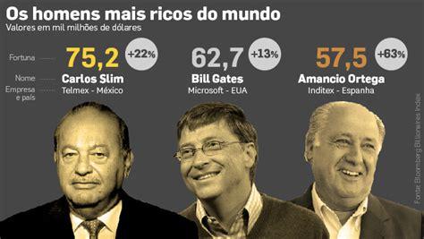 top 10 os caras mais ricos do mundo 2016 os homens mais ricos do mundo em 2012