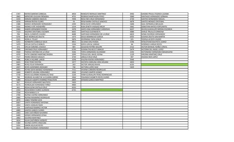 resultados sorteo coppel 2016 lista de ganadores numeros ganadores sorteo coppel 2016 lista ganadores