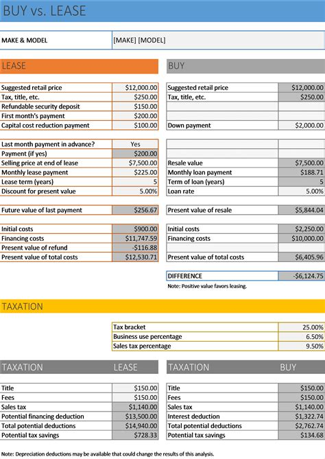 Car Buy Vs Lease Calculator Budget Template Free Car Lease Calculator Excel Template