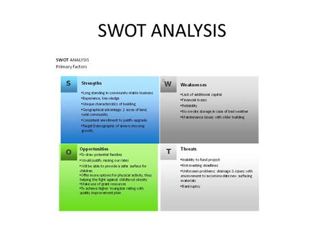 sle swot analysis report swot analysis exles bplans 28 images swot analysis sle