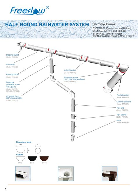 rain gutter layout design downpipes gutters spouts chutes drainpipes rainwater