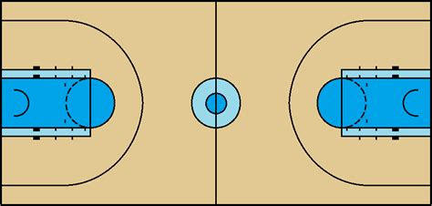 nba court diagram basketball court diagram nba spec by fromequestria2la on