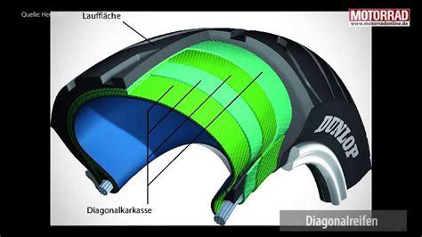 Motorrad Reifen Schlauchlos by Motorrad Reifen Spezial