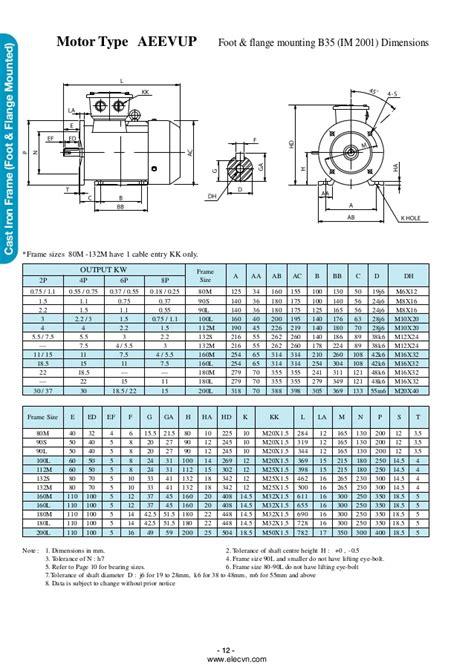 motor kw chart electric motor shaft size chart motor sizing
