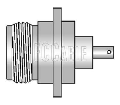rf connectors for coaxial cables